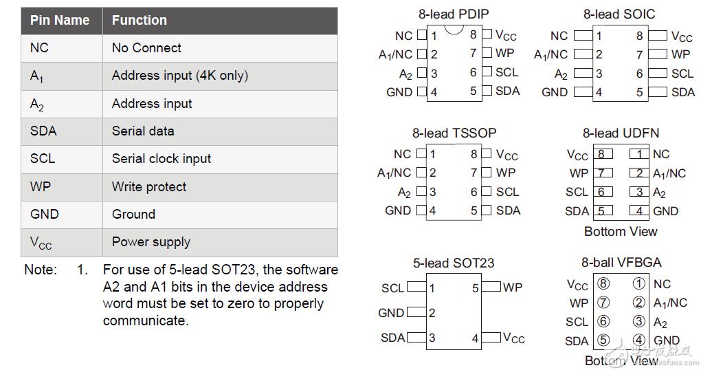 串行EEPROM芯片串行AT24C08C