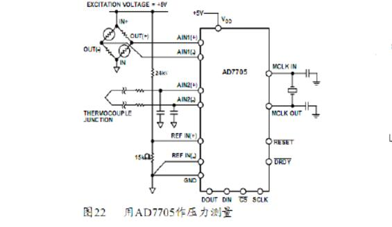 ad7705应用电路图大全(六款ad7705典型应用电路)