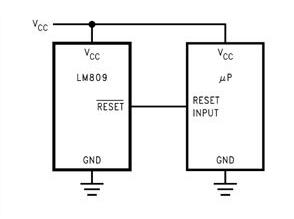 介绍了电压检测器和监控器/复位IC的基础知识