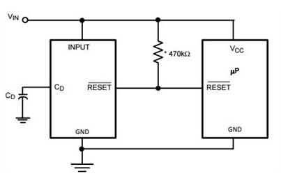 了解监控电压的各种功能和更复杂的方式