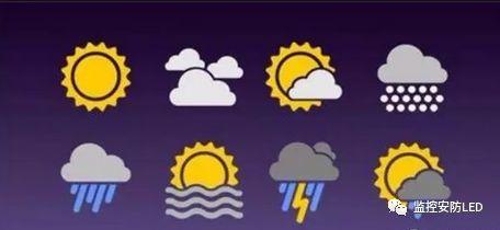下雨电子板报素材卡通