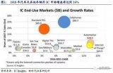 2018PCB行业深度市场与龙头厂商分析报告:5G与汽车电动化两大新兴需求