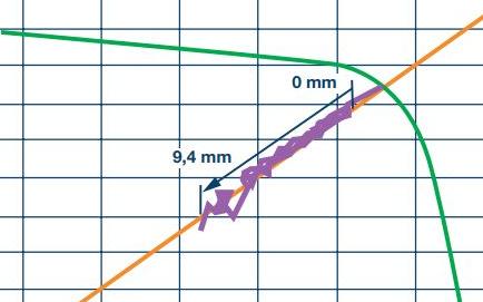 将电弧检测集成到光伏逆变器设备解决方案