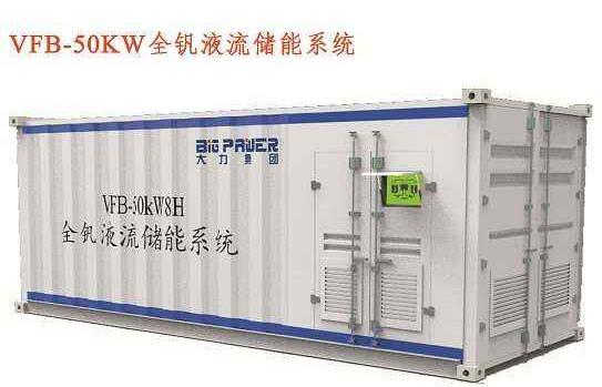 电池储能系统市场预计从2018的19亿8000万美元增长到2023年的85亿4000万美元