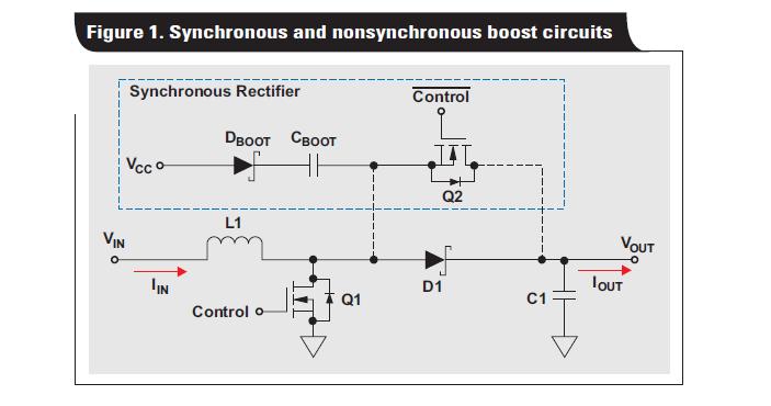 通過降低功率損耗同步整流提高效率的詳細概述