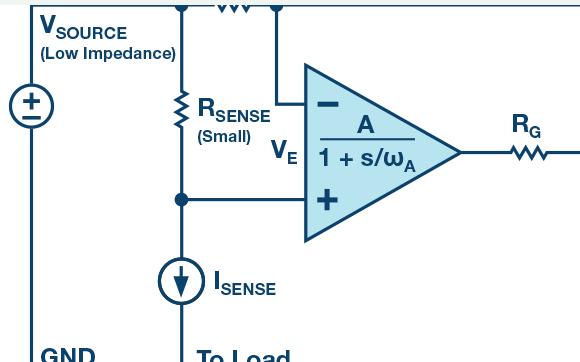 一个约100Ω的电阻,为何在MOSFET栅极前?