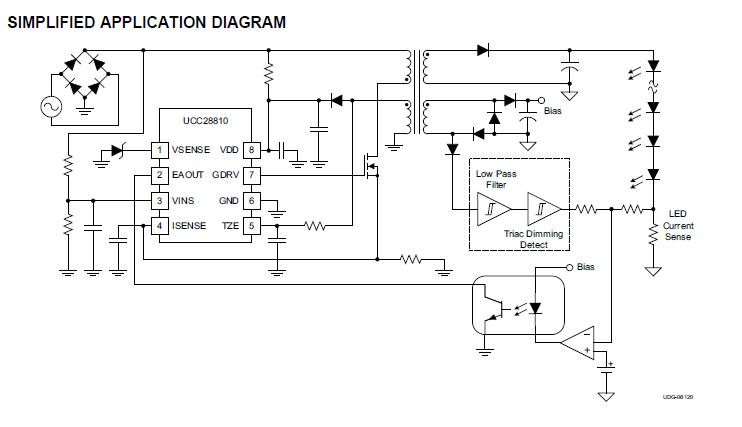 UCC28810LED照明电源控制器概述