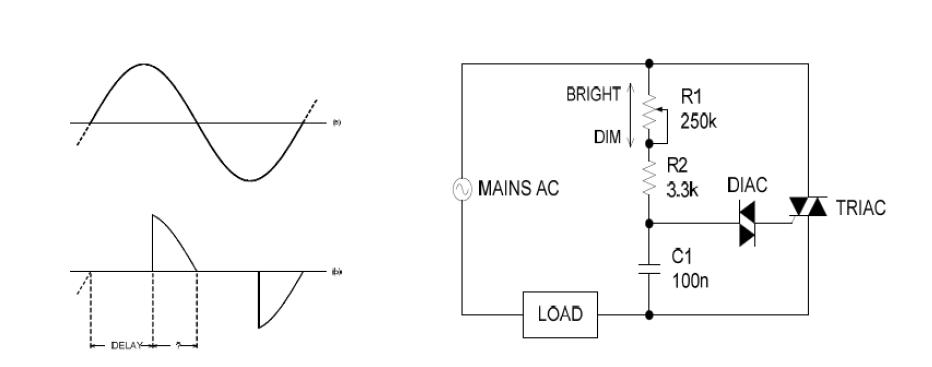 室内和公共场所LED照明的运用