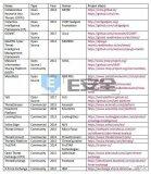 ENISA发布首份网络威胁情报平台(TIP)综合...
