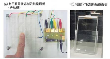 (a)为产综研以石墨烯为透明导电膜制作的触摸面板.