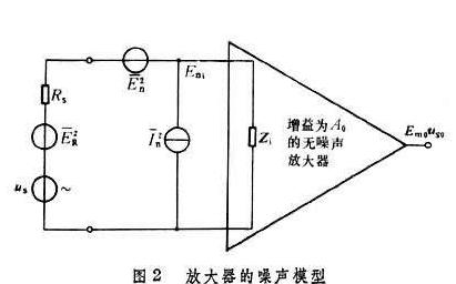 ADS低噪声放大器如何导入LNA模型
