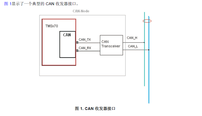 在Hercules安全微控制器上配置一个CAN节点