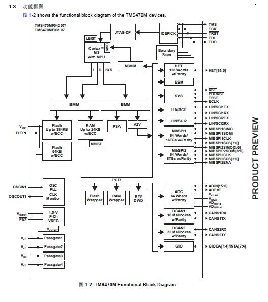 TMS470MF04207和TMS470MF03107RISC闪存微控制器详细概述