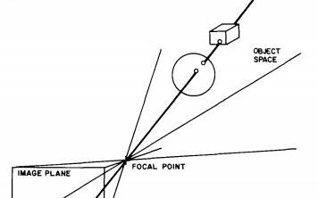 利用光线追踪对光线与设计及交互进行建模