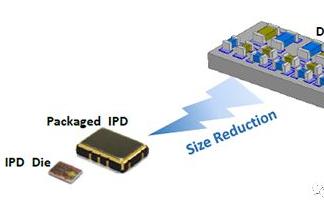 一文读懂基于IPD技术的各种无源器件