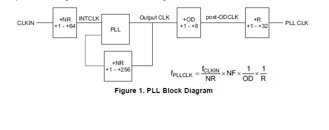 Hercules频率回转以降低电压和电流瞬变减少主板电源损坏概述