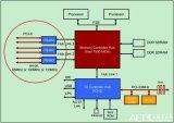 关于PCI总线和PCI-X总线的简要介绍