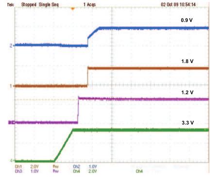 tms320c6472 5-vin电源参考设计,直流-直流转换器