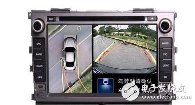 安森美半导体推出新系列图像协处理器_提供全面的摄像机方案