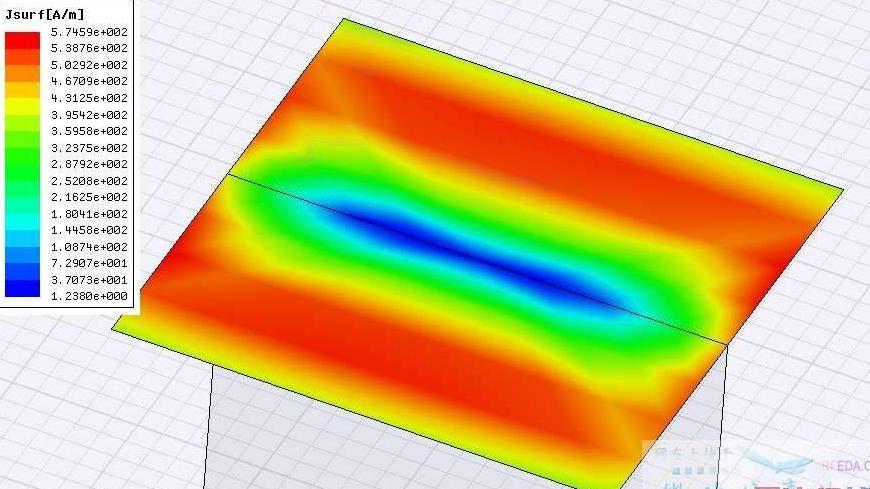 HFSS端口如何设置 计算频率响应的方法介绍