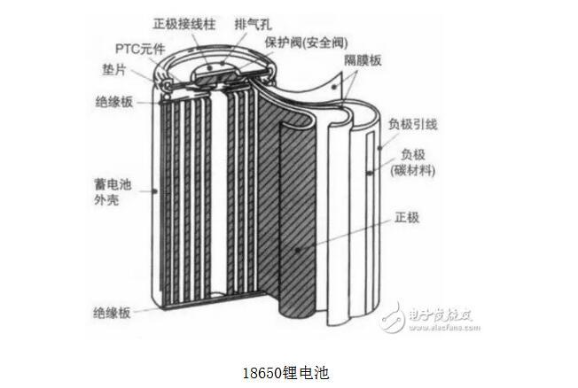18650锂电池正负极如何判断及三种判断方法介绍