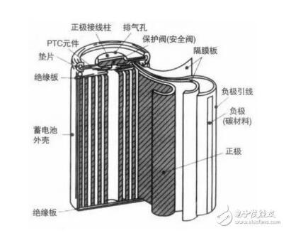 18650锂电池多少钱_18650锂电池价格明细...