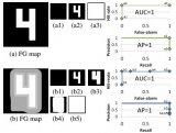 一种新颖、高效且易于计算的结构性度量来评估非二进...