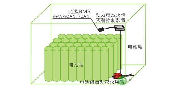 动力电池pack生产工艺流程_动力电池PACK四大工艺介绍