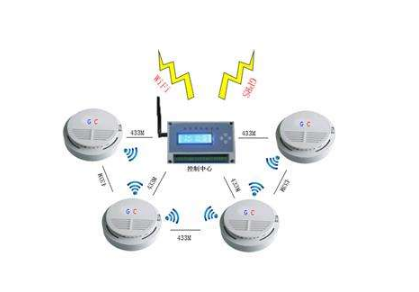 低电压光电式烟感探测器芯片成为安防系统中的主流