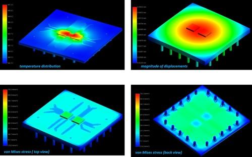 封装/ PCB系统的热分析:挑战和解决方案