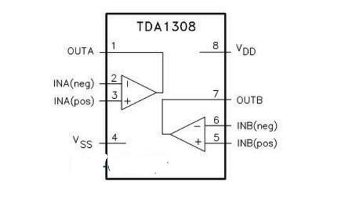 TDA1308袖珍耳机放大器电路
