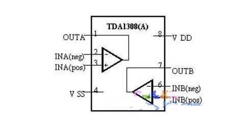 tda1308中文资料汇总(tda1308引脚图及功能_特性参数及应用电路)