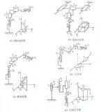 机器人手臂5种不同的运动组合