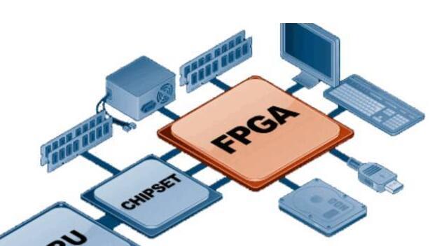 fpga应用领域_fpga应用三个主要方向
