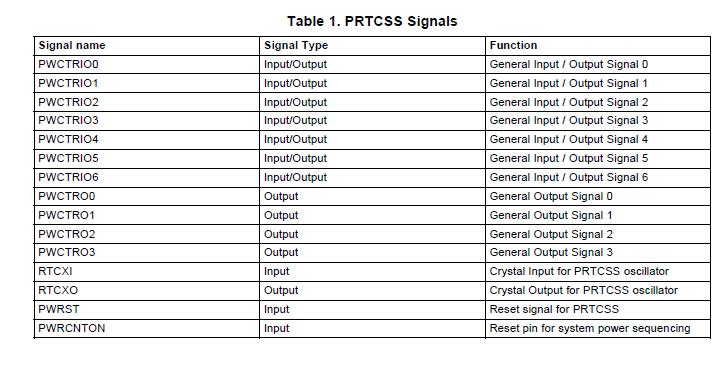 TMS320DM36x数字媒体系统(DMSoC)的电源管理和实时时钟功能描述。