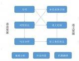 命名实体识别(NER)是自然语言处理(NLP)中的基本任务之一