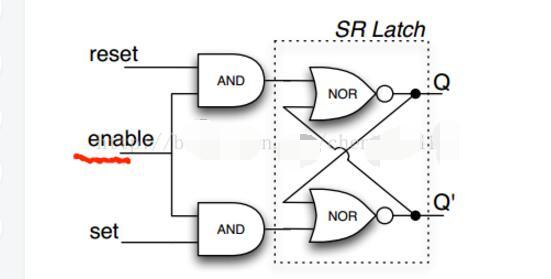 锁存器Latch和触发器Flip-flop有何区别
