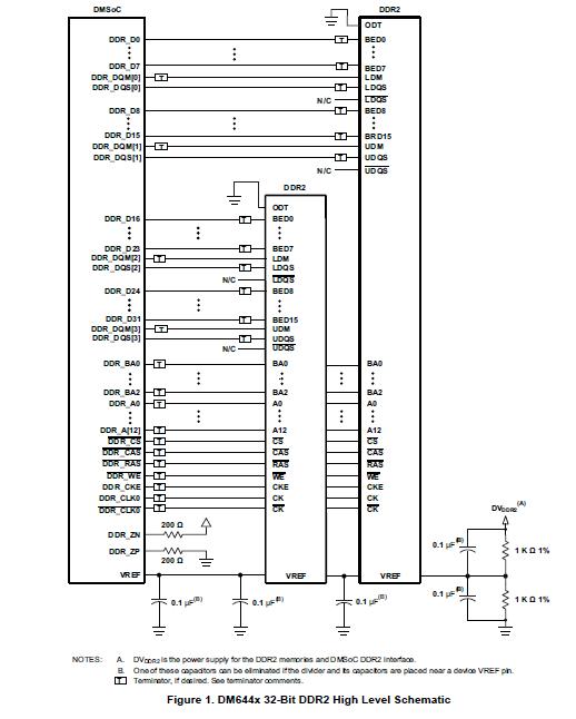 数字�yc~ZHNynz��K��x�_如何实现tms320dm644x数字媒体系统芯片dmso实施ddr2pcb布局