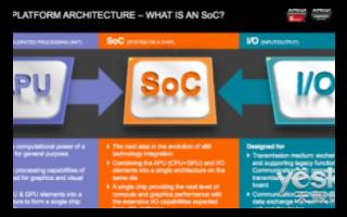 ARM,DSP,FPGA,CPLD,SOPC,S...