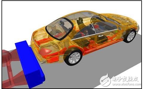毫米波防撞雷达成为汽车防撞的解决方案