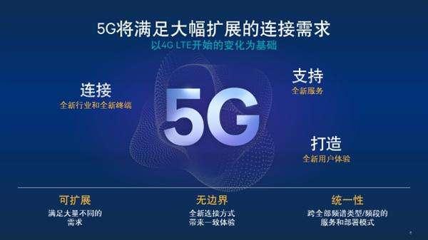 电信营运商及量测仪器开发商成功建立5G虚拟化云端无线接取网路平台