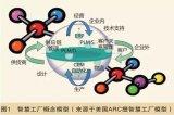 工业4.0、中国制造2025等智能制造的主要概念...