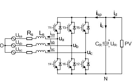 关于三相并网光伏逆变器的同步pi控制资料下载
