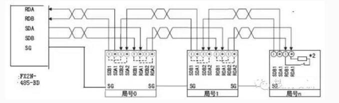 三菱plc与变频通讯_三菱PLC和三菱变频器之间的RS485半双工串行通讯 - 电子发烧友网