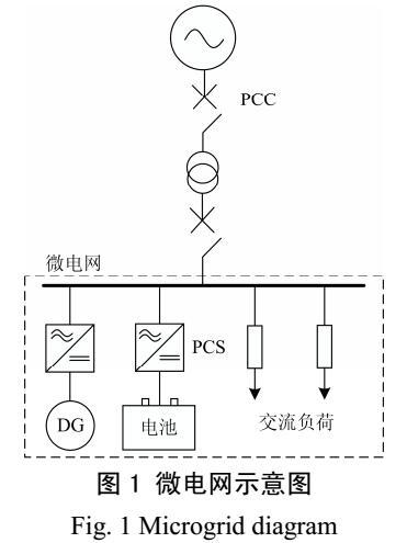 基于储能SOC状态的微电网能量优化调度策略研究