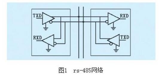 一文读懂S7-200PLC的RS-485通信接口...