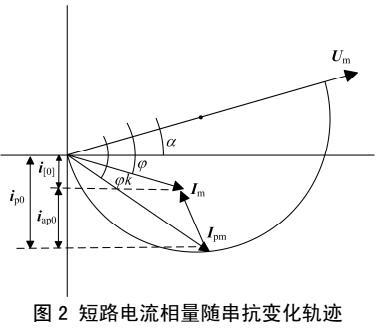 串联电抗器对电力系统短路电流影响