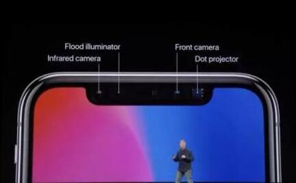 苹果x人脸识别技术原理解读