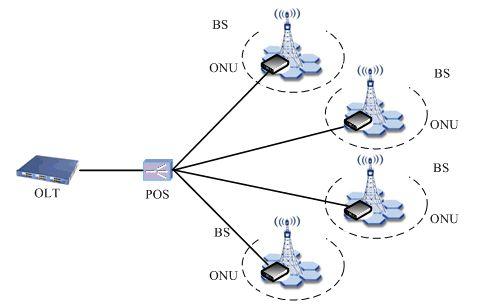天线的质量对无线通信网络的质量具有一票否决的关键...