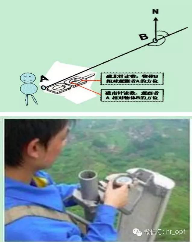 【干货】最好的天线基础知识,方便查询,超实用!